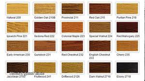 hardwood floor colors. Hardwood Floor Colors O