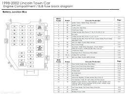 2004 lincoln navigator air suspension fuse location ford super duty 2002 lincoln navigator fuse box manual at 2002 Lincoln Navigator Fuse Box