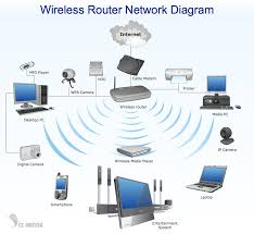 25 super wifi router circuit diagram pdf golfinamigos piso wifi wiring diagram wifi router circuit diagram pdf awesome puter network wiring diagram fresh network diagram wireless of 25