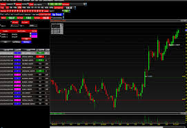 Best Charting Software For Commodities Best Forex Technical Analysis Software Top 7 Technical