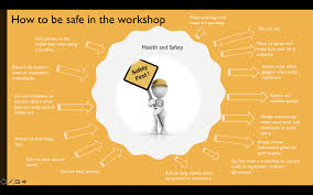 Health And Safety For Design Technology In Schools Workshop Health And Safety
