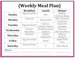 Diet Chart For Weight Loss Bismi Margarethaydon Com