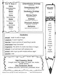 Children are able to work through each book and complete a wide variety of engaging activities, which develop key literacy skills. Oi Worksheets Printables Printable Worksheets And Activities For Teachers Parents Tutors And Homeschool Families