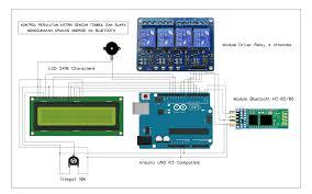 circuit diagram design software images circuit diagram wiring diagram also house wiring diagram