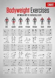 Cardio Exercises  33 Bodyweight Cardio Moves   Greatist furthermore How to Maintain Ideal Body Weight  with Pictures    wikiHow together with Not a Good Measure of Healthy Body Weight  Researchers Argue moreover Bodyweight Exercises  50 You Can Do Anywhere   Greatist additionally Blood Pressure  Body Weight and Body pH   Cerra Water Library further BodyWeight WorkOut additionally Fury Road Bodyweight Workout   Pop Workouts additionally Ideal Body Weight Formula   Calculate Your BMI furthermore Top 10 Body Weight Workouts to Lose Weight   Skinny Ms further Muscular Strength   Articles also . on 4973