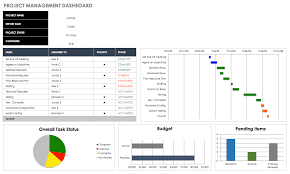 hr dashboard template free dashboard templates samples examples smartsheet