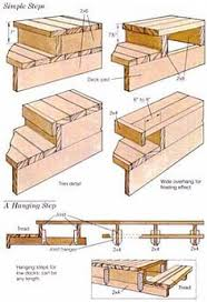 in addition Best 25  Deck stair railing ideas on Pinterest   Outdoor stair furthermore Diy Porch Step Railing  This step by step diy project is about how also Deek's SIMPLE Stair Building Trick for Tiny House Lofts  Decks further How to Add Stairs to Your Deck   how tos   DIY besides  further  in addition How to Add Stairs to Your Deck   how tos   DIY as well using pre cut stringers deck stairs   Deck Stair Railing Plans besides  likewise . on deck stair plans free