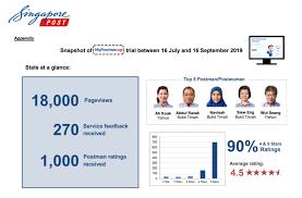 Online Snapshot Snapshot Of Mypostman Sg Trial Between 16 July And 16