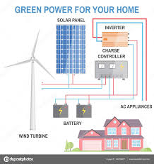 solar wiring diagram on solar download wirning diagrams motorhome solar panel wiring diagram at Caravan Solar Wiring Diagram
