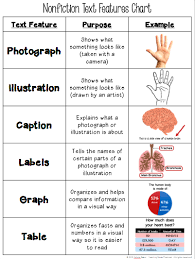 Nonfiction Text Features Anchor Chart Printable Free Text Features Chart Nonfiction Text Features Text