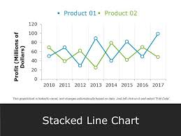 Stacked Line Chart Ppt Design Templates Template 1