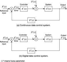 Automatic Control A New Approach For Automatic Control Modeling Analysis And