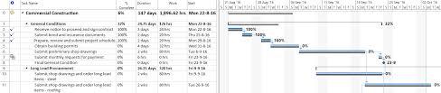 Lesson 9 Enter Task Percent Complete Project Plan 365