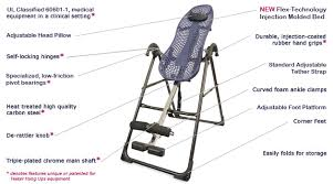 Teeter Comparison Chart Inversion Tables Gravity Boots Momentum98