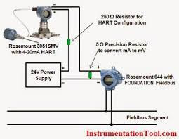 convert 4 20ma current output to foundation fieldbus 4 20ma wiring diagram wiring diagram for rosemount 3051smv converted into foundation fieldbus signal