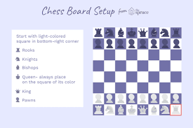 ilration of chess board setup