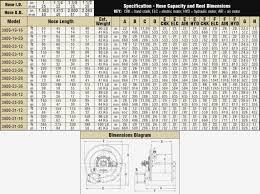 Motor Frame Size Chart 28 Correct Nema Frame Sizes Explained