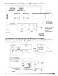 greenheck wiring diagrams wiring diagram features greenheck wiring diagrams wiring diagram one data greenheck kitchen hood kitchen appliances tips and review general