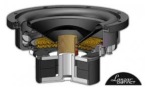 woofer diagram woofer image wiring diagram dual voice coil speaker wiring diagram images on woofer diagram
