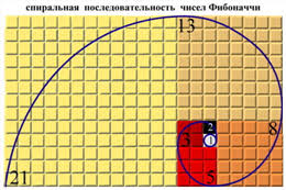 Реферат Числовые ряды com Банк рефератов сочинений  Числовые ряды