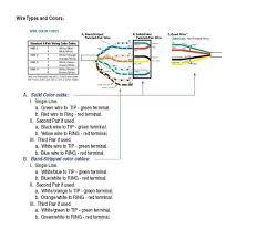 home security camera wiring wiring diagram basic cctv cameras wiring color code data diagram schematicsurveillance camera wire color diagram wiring diagram cctv camera