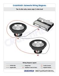 subwoofer wiring diagrams how to wire your subs greg two single voice coil svc 4 ohm subs can only get wired together to form a 2 ohm or an 8 ohm load you ll want to wire your gear together