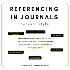 Referencing In Scientific Journals Harvard Style How To Reference