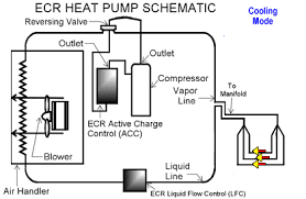 applications tube pipe fittings direct exchange geothermal ecr heat pump schematic cooling mode