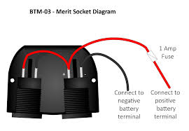 merit plug wiring diagram merit discover your wiring diagram baintech merit socket surface mount double 12v plug