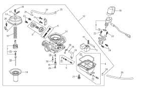 hammerhead gts 150 wiring diagram hammerhead image i have a twister hammerhead gokart im having a problem on hammerhead gts 150 wiring