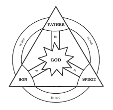 Small Picture Trinity symbol coloring sheet Holy Trinity Retreat Pinterest
