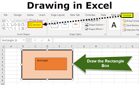 Circumplex Chart Excel Drawing Tool In Excel How To Insert Drawing Objects