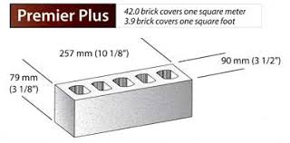 Coursing Charts For Clay Brick All Sizes Brampton Brick