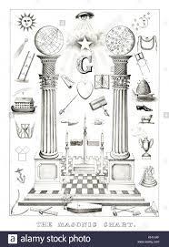 Freemason Organization Chart Freemasonry Lodge Stock Photos Freemasonry Lodge Stock
