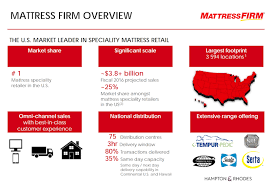 mattress firm png. But Investors Must Take This On Trust \u2014 Worryingly, It Hasn\u0027t Made Any Firm Disclosures Expected Mattress Png