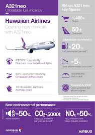 Hawaiian Airlines Flight 25 Seating Chart Airways Exclusive The Hawaiian A321neo Inaugural Flight