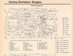 1975 harley davidson sportster wiring diagram wiring diagram harley diagramanuals