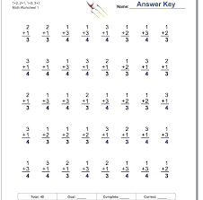 grade algebra worksheets exponents printable determine a linear equation from the slope and y intercept numerical expression 5th pdf
