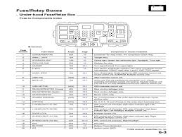 2008 honda accord wiring diagram turcolea com 2008 honda accord power outlet fuse at 2008 Honda Accord Fuse Box Diagram