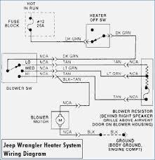 jeep yj wiring diagram 1993 fasett info jeep yj wiring diagram 1993 jeep wrangler wiring diagram diagrams cherokee grand wagoneer well