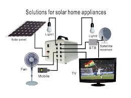 Home Solar Light