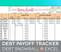 Credit Card Repayment Spreadsheet Payment Calculator Calculate