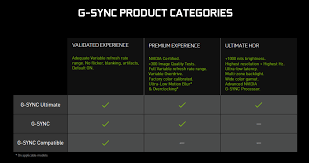 Monitor Input Lag Chart Gsync Vs Freesync Vs Gsync Compatible What You Need To Know