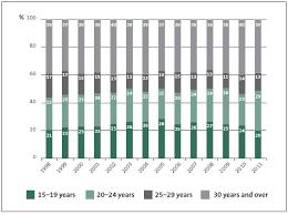 appendix 1 drink driving statistics