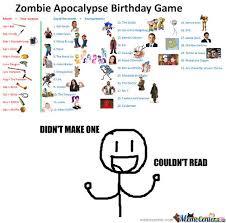RMX] Zombie Apocalypse Birthday Game by recyclebin - Meme Center via Relatably.com