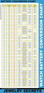 Invicta Watch Battery Replacement Chart Watches Battery