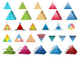 Pyramid Templates Triangular Venn Diagram Template Pyramid Diagram Triangle