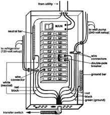 to lug sub panel wiring diagram main electrical panel box diagram homeline load center 100 amp at Square D Homeline Wiring Diagram