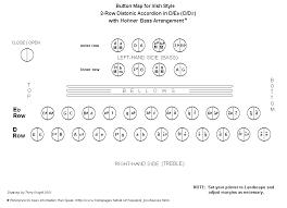 Index Of Keyboard Layouts Diatonic Accordions