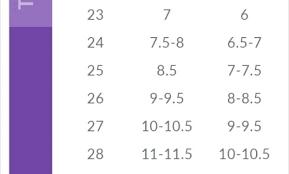 Carter Infant Clothing Size Chart Carters And Oshkosh Bgosh